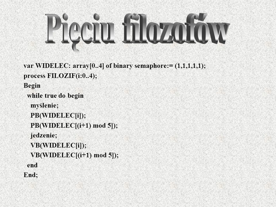 Pięciu filozofów var WIDELEC: array[0..4] of binary semaphore:= (1,1,1,1,1); process FILOZIF(i:0..4);